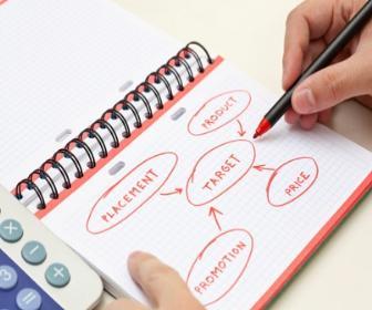 o planejamento como ferramenta na utilização de estratégias - gestor de retenção