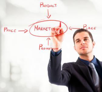 o seu plano de marketing