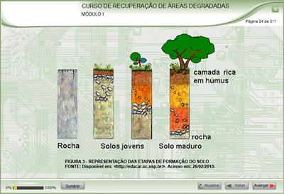 Curso Recuperação de Áreas Degradadas