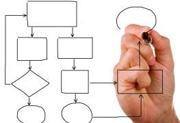 Planejamento Pessoal de Ações