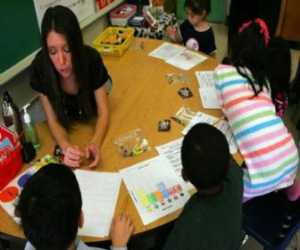 Prática pedagógicas dento de sala de aula