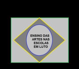 Desabafo de um professor de Música / Artes da Rede Pública de Minas Gerais