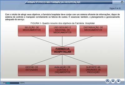 Curso Farmácia Hospitalar