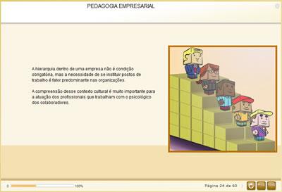 Curso Pedagogia Empresarial