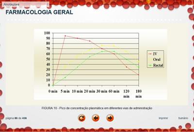 Curso Farmacologia Geral