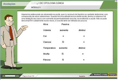 Curso Citologia Clínica