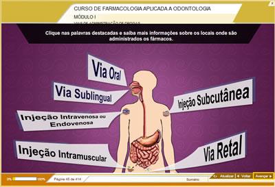 Curso Farmacologia Aplicada à Odontologia