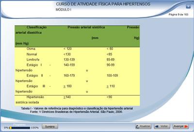 Curso Atividade Física para Hipertensos