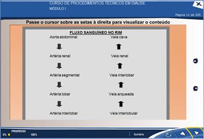 Curso Procedimentos Técnicos em Diálise