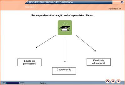 Curso Supervisão Pedagógica