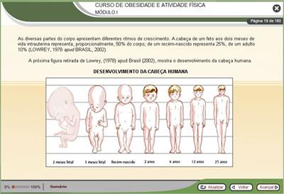 Curso Obesidade e Atividade Física